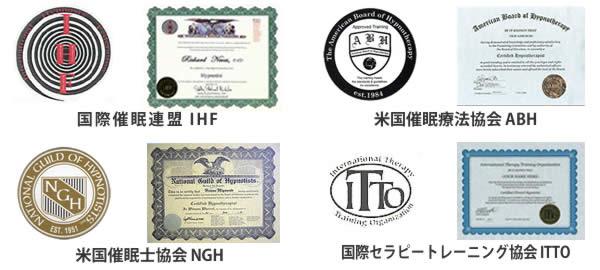 国際的な催眠療法団体の認定証